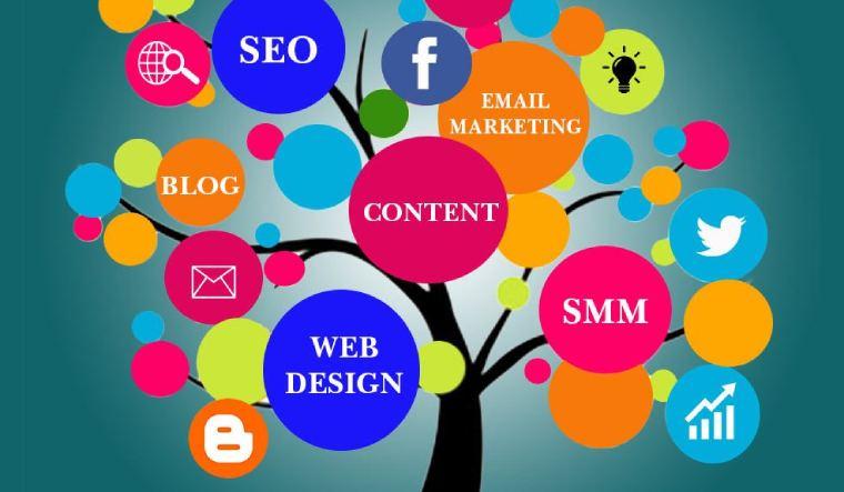 Online business market Digital Era
