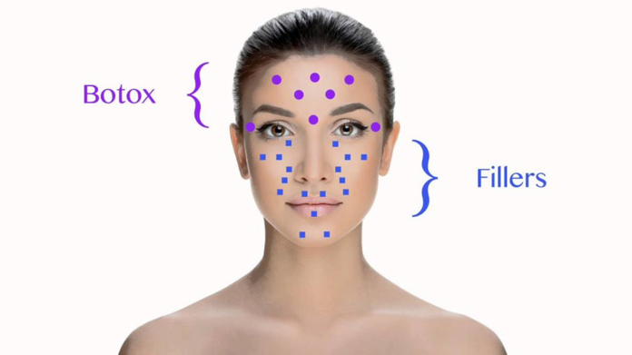 Dermal Fillers: An Anti-Aging Skin Treatment